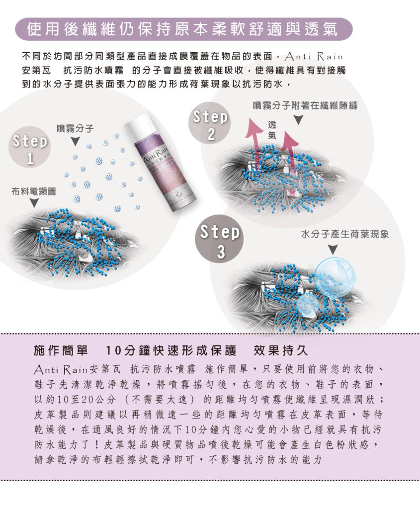 AntiRain 介紹 03.png